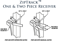 ZipTrack One & Two Piece Receiver